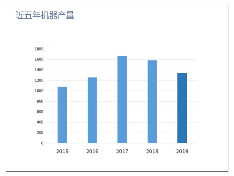 海天精工:国内中高端机床开拓者亮相JME华北首站-华机展